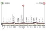 CICLISMO - A Stupinigi arriva il «Gran Piemonte»: strade chiuse nel pomeriggio di giovedì 11 - SCOPRI DOVE - immagine 1