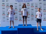 NUOTO - Pioggia di medaglie per il Centro Nuoto Nichelino - immagine 6